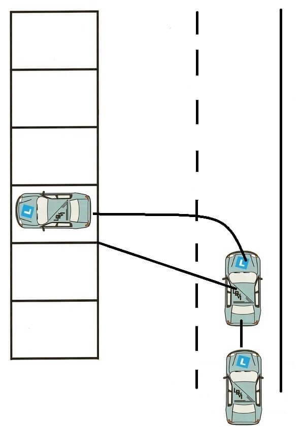vooruit vak parkeren links