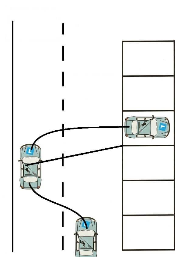 vooruit vak parkeren rechts